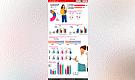 Participación de la mujer en el sector público según régimen laboral