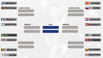 Rusia 2018: octavos de final del Mundial partidos y llaves | hora y ...