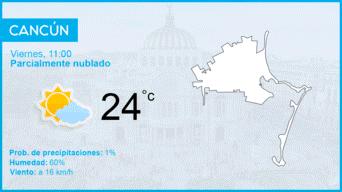 Clima Cancún