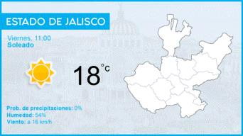 Clima Jalisco