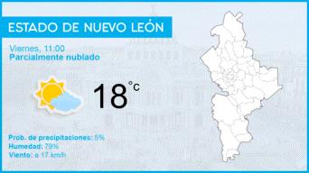 Clima Nuevo León
