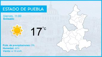 Puebla clima