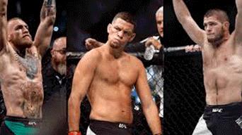UFC, Khabib Nurmagomedov, Conor McGregor, Twitter, MMA, Nate Diaz