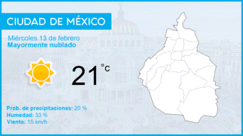 Clima CDMX