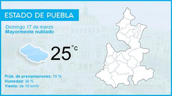 Clima en México