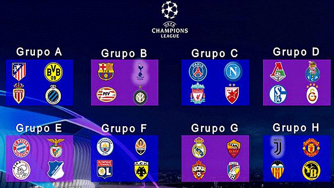 Sorteo Cuartos De Final Champions 2019 Photo: Champions League 2018-19 Sorteo: Se Definieron Los Ocho